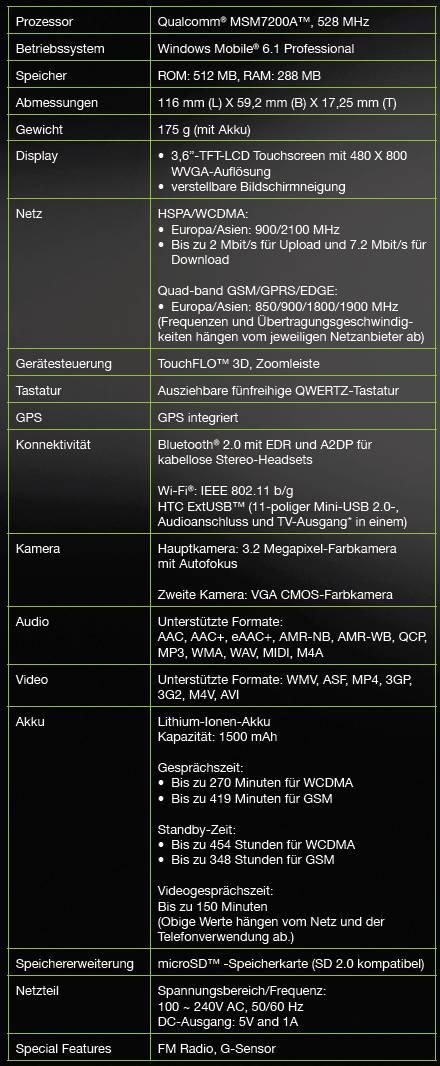 htc-touch-pro2-datasheet