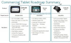 4-23-2011leakeddell-tablets