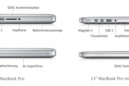 Apple MacBook Pro Retina 13 vs. Mac 13