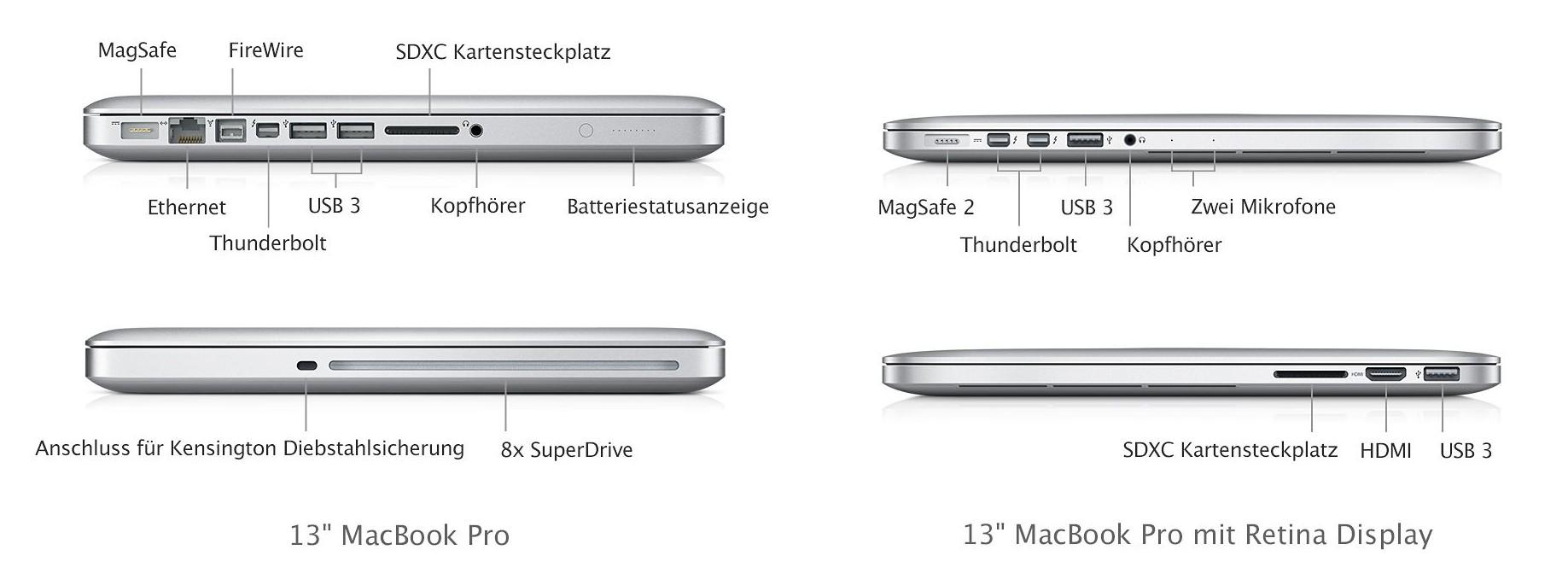 Apple macbook pro retina 13 vs mac 13
