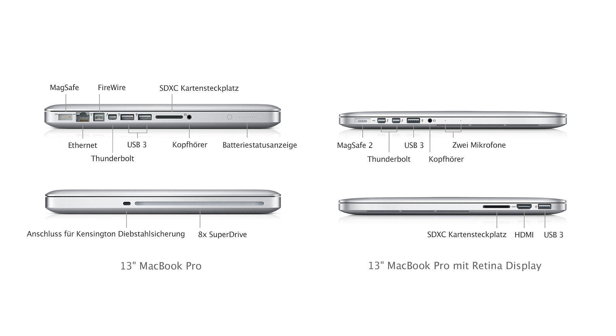 13-Zoll Apple MacBook Pro mit Retina Display vorgestellt und meine ...