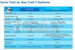 Bay-Trail-T-a1