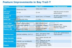 Bay-Trail-T-b