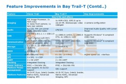 Bay-Trail-T-c