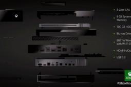 Microsoft Xbox One Specs