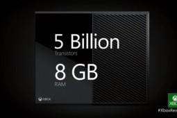 Xbox One Specs 2