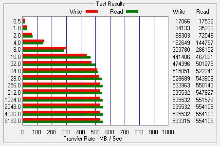 840 SSD250GB