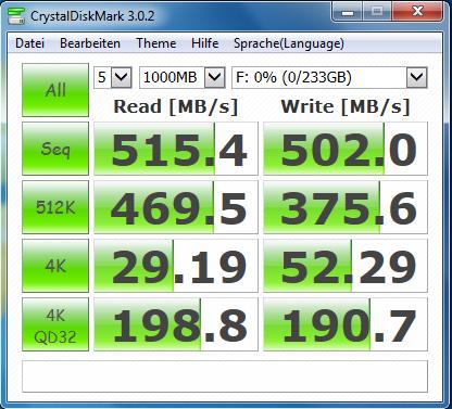CrystalDiskMark250