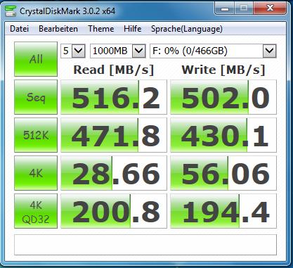 CrystalDiskMark500
