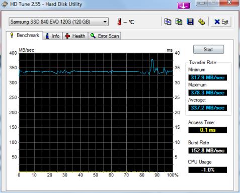 HDTune_Benchmark_Samsung_SSD_840_EVO_120G