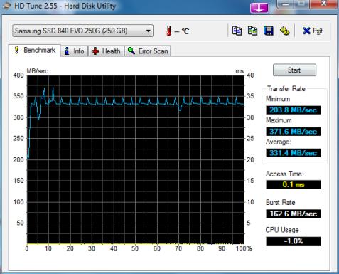 HDTune_Benchmark_Samsung_SSD_840_EVO_250G