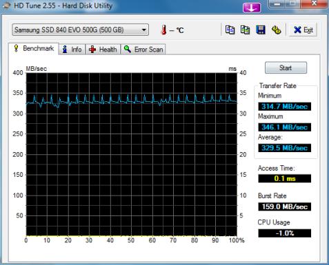 HDTune_Benchmark_Samsung_SSD_840_EVO_500G