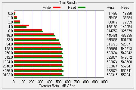 840 SSD 1TB