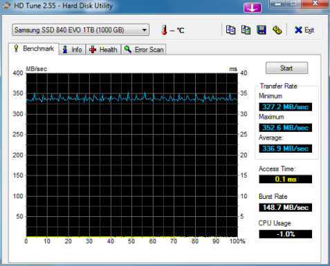 HDTune_Benchmark_Samsung_SSD_840_EVO_1TB