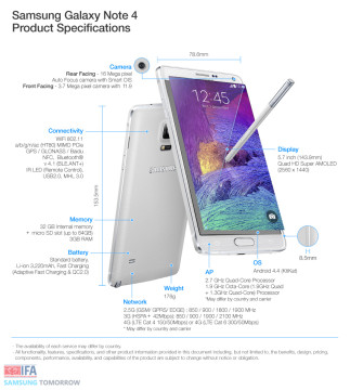 Galaxy-Note-4-Specifications1