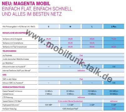 magenta-mobil-telekom-tarife1
