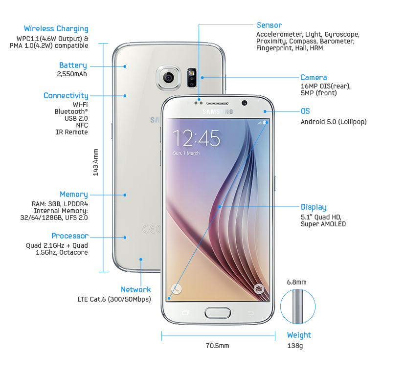 MWC 2015: Samsung Galaxy S6 und Galaxy S6 Edge vorgestellt ...