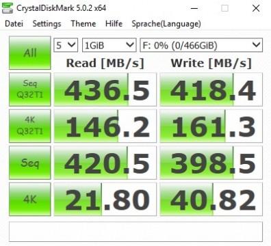 Samsung T3 CrystalDiskMark