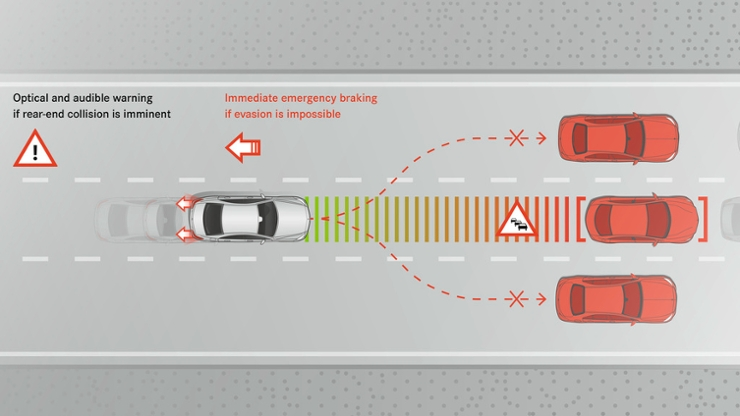 Stauende-Notbremsfunktion, Aktiver Brems-Assistent mit Kreuzungsfunktion (269)