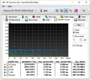 Samsung 750 EVO HDTUneRandom_Write