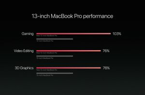 apple-macbook-pro-2016-performance-13
