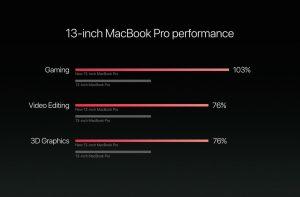 apple-macbook-pro-2016-performance-13