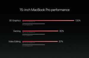 apple-macbook-pro-2016-performance-15