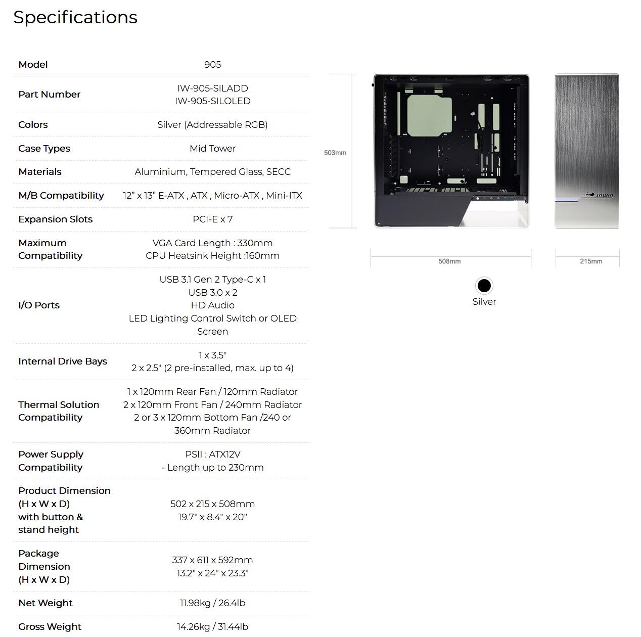 inwin 905 specs